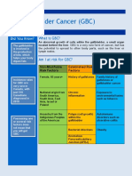 what is gallbladder cancer