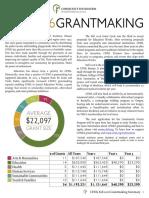 Fall 2016 Grants Report