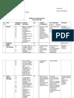planificare unitati clasa a VI - Copy.doc