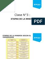 Clase N° 3.pptx