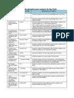 Criterios Para Consultas