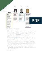 Los 4 postulados de la teoría celular.docx