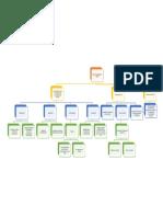 Tipos de Investigacion Mapa Conceptual