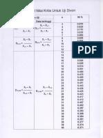 tabel-uji-dixon-teknik-kimia.pdf