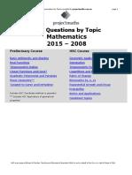2015 - 2008 Mathematics - All Topics