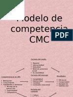 Modelo de Competencia CMC