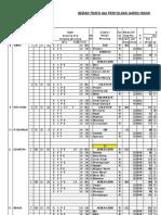 5. DATA BEBAN TRAFO & PENYULANG GI.xlsx