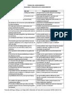 Ejemplos de Afirmaciones y Preguntas de Conocimiento