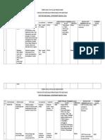 Rencana Usulan Kegiatan Mtbm & Sdidtk