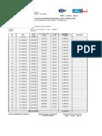 Hitungan Quantity Tanah Padat ( PVP )