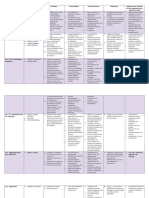 cuedrosinopticodelasteorasadministrativas-140601163052-phpapp01 (1).docx