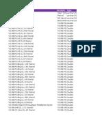 Template Make Table SQL