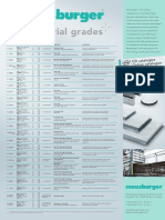 Material Grades En