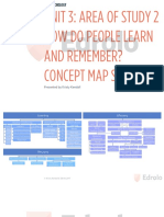 Concept Map Summary - Study Notes - Edrolo_DdaMiOP