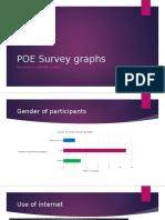 Survey Graphs Loraine