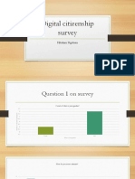 Digital Citizenship Survey Hitekani