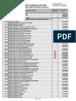 Lista Generala de Pret BLANCO 2017 24.04.2017 chiuvete si baterii