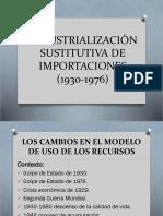 Industrialización Sustitutiva de Importaciones