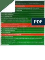 Introductoria Derecho Procesal Preguntas 2do Parcial 2017 UES21