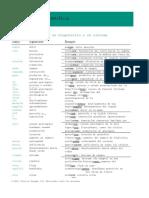 318534729 Terminologia Medica