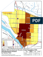 African American population analysis, Portland, Ore.