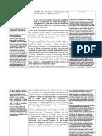 Ficha Politica y Etica