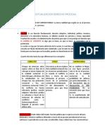Contextualización Del D. P. Civil