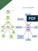 Mapa de Habilidades Directivas - Copia