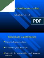 Sistema de distribución y culata.ppt