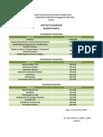 03 2009 Lamp SK Dir Ttg Daftar Tunjangan Struktural & Fungsional