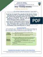 Gaza Strip – Crossings Activities for July 28, 2010