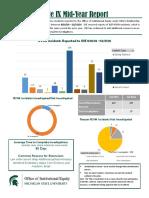 2016-2017 Title IX Mid-Year Report