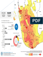 IOM SriLanka Flood Displacement Map-2017