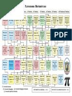 Flujograma Matemática.pdf