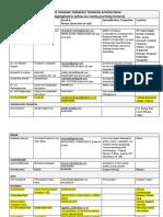 IFSF Confirmed Resource Persons Website