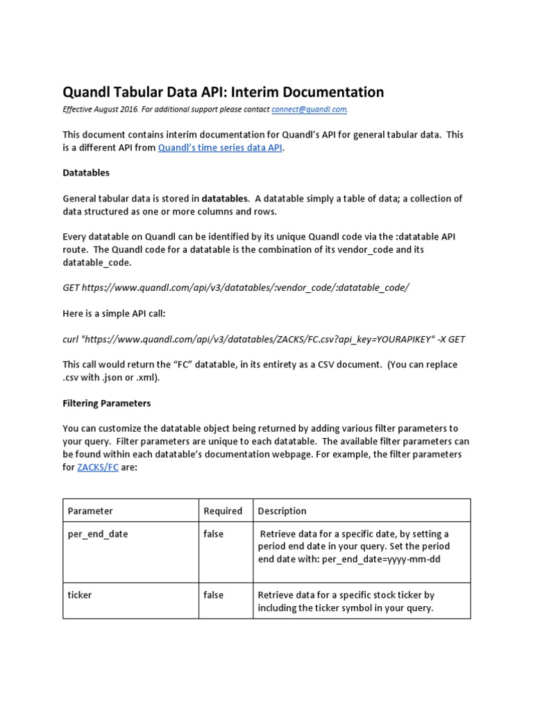 Quandl Datatables API | Json (16 views)