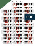 chordchart101.pdf