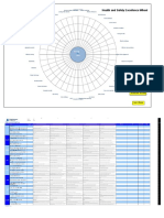 Safety Excellence Wheel Scoring Record Action Plan May 2015