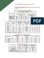Caracteristicile Mecanice Pentru Materiale Metalice