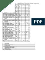 Lista de Tareas Correspondiente Al Segundo Parcial de La Asignatura de Geografía y Medio Ambiente