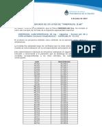 -INMUNOLAB_Omeprazol_06-06-17.pdf
