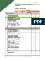 3. Instrumen Telaah Rencana Pelaksanaan Pembelajaran