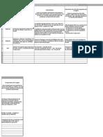 Formato de Información GORE 2