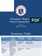 Summary Presentation of Field Testing - Workshop 3 Iloilo City