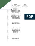 Bf Hydraulic Do Details