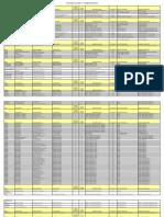 7438_18_3_DIPLOMADOS, CURSOS Y TALLERES.pdf