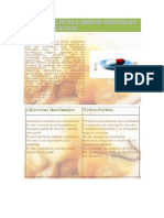 Alimentos Funcionales y Productos Nutraceuticos
