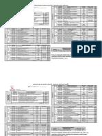 Malla Curricular Licenciatura en Artes Plasticas.pdf