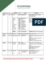 Liste Pesticides Homologues en Tunisie 2015