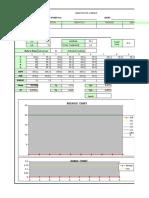 Cpk Index vs Ppm Sigma Level